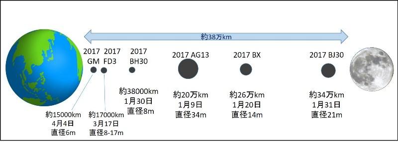 asteroid201701-04b.jpg